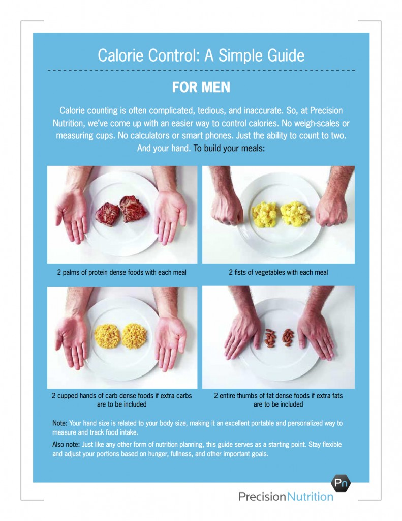 calorie-control-guide-for-men