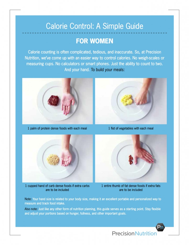 calorie-control-guide-for-women